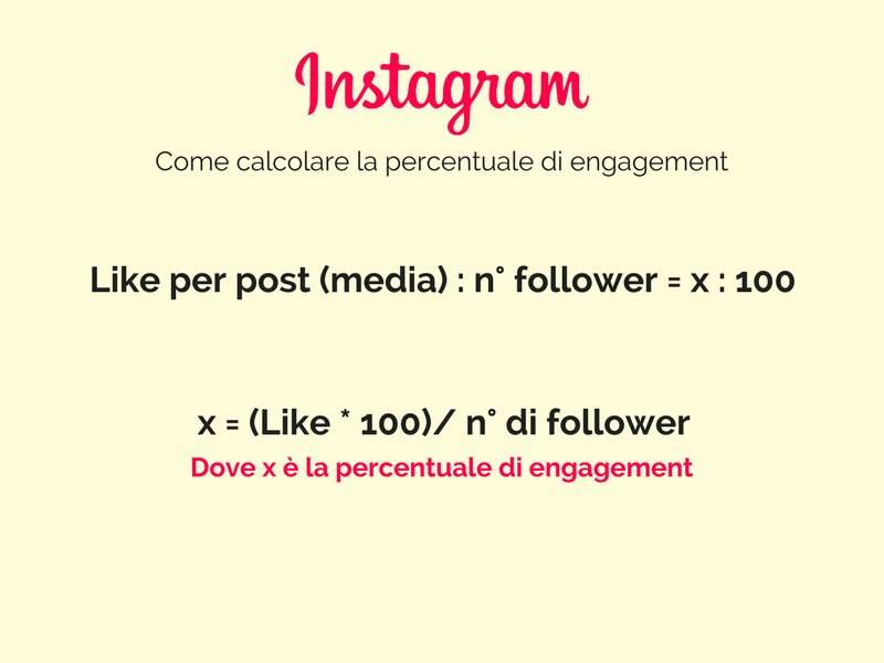 Algoritmo Instagram calcolo engagement